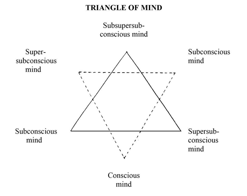triangle of the mind hoom tree of life teachings