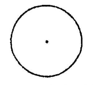 symbolism circle center dot