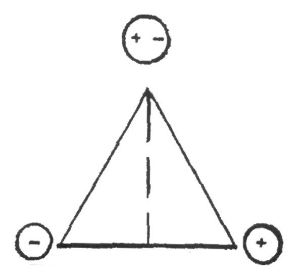 triangle of force and energy