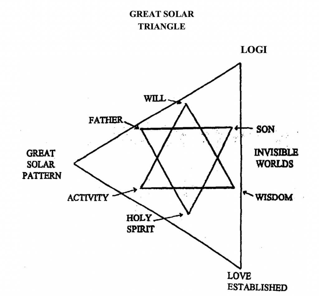 great solar triangle