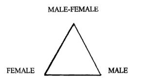 male female balance