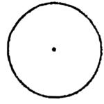 symbolism of the circle